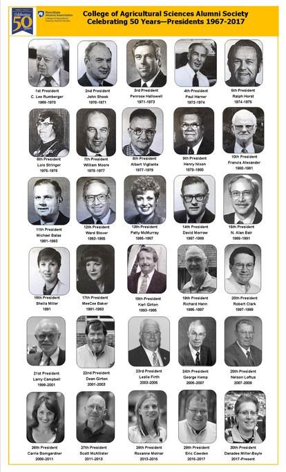 50 Years Presidents