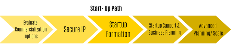 startup_path.png