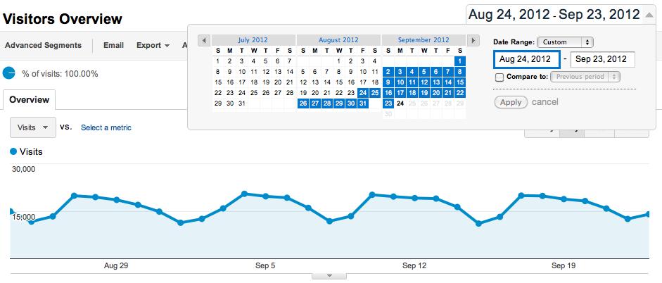 Google Analytics date range widget