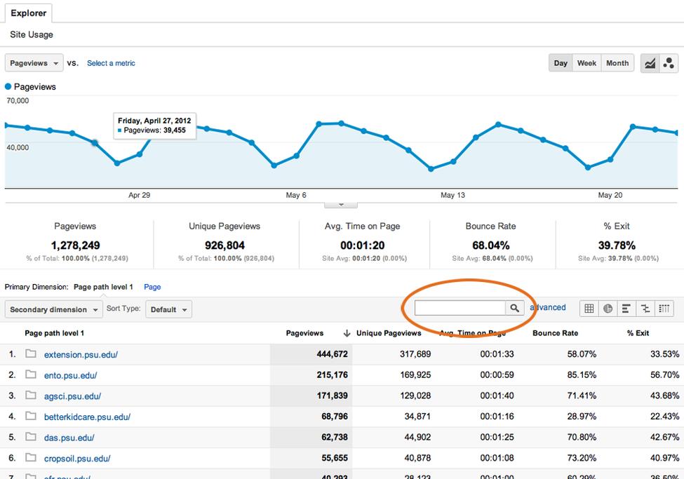 Google Analytics search box