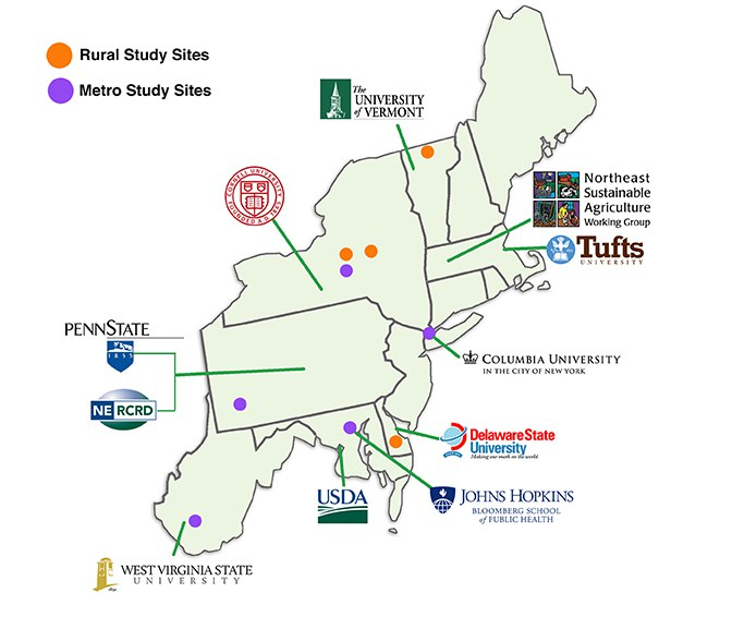 The EFSNE project studied a number of consumption, distribution, production, and other aspects of the Northeast US food system, which includes the 12 states from Maine to West Virginia and the District of Columbia.